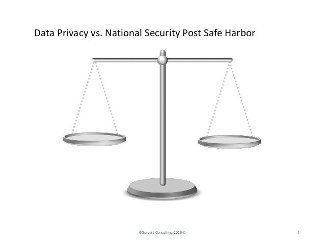 national security vs personal privacy National security vs online privacy november 7 the rapid growth of social media brings into sharp relief concerns about the misuse of personal data.