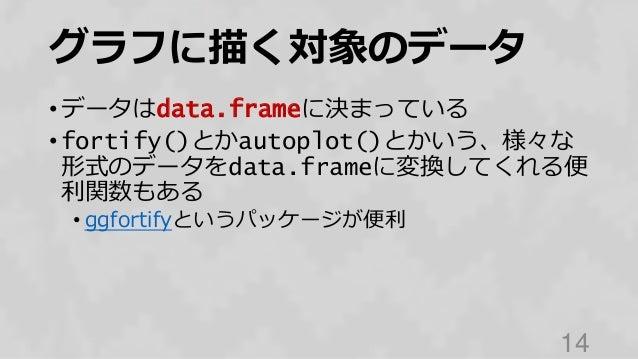 グラフに描く対象のデータ • データはdata.frameに決まっている • fortify()とかautoplot()とかいう、様々な 形式のデータをdata.frameに変換してくれる便 利関数もある • ggfortifyというパッケージ...