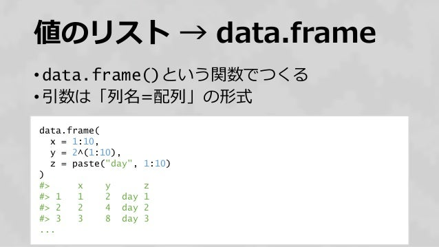 """値のリスト → data.frame • data.frame()という関数でつくる • 引数は「列名=配列」の形式 16 data.frame( x = 1:10, y = 2^(1:10), z = paste(""""day"""", 1:10) )..."""