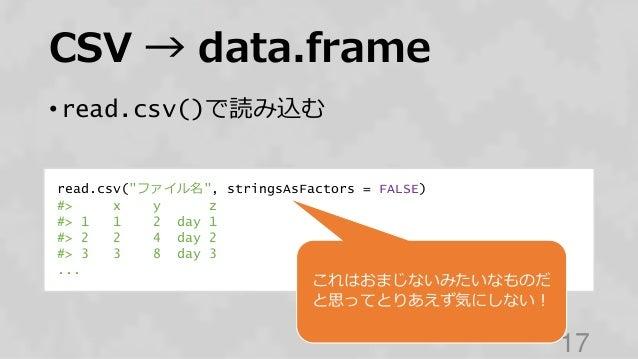 "CSV → data.frame • read.csv()で読み込む 17 read.csv(""ファイル名"", stringsAsFactors = FALSE) #> x y z #> 1 1 2 day 1 #> 2 2 4 day 2 #..."