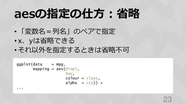 aesの指定の仕方:省略 • 「変数名=列名」のペアで指定 • x、yは省略できる • それ以外を指定するときは省略不可 23 ggplot(data = mpg, mapping = aes(displ, hwy, colour = clas...