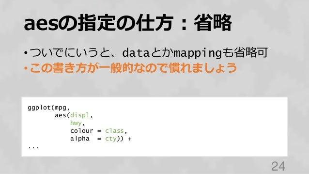 aesの指定の仕方:省略 • ついでにいうと、dataとかmappingも省略可 • この書き方が一般的なので慣れましょう 24 ggplot(mpg, aes(displ, hwy, colour = class, alpha = cty))...