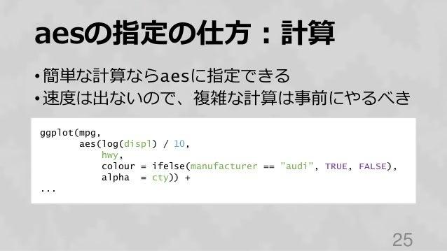 aesの指定の仕方:計算 • 簡単な計算ならaesに指定できる • 速度は出ないので、複雑な計算は事前にやるべき 25 ggplot(mpg, aes(log(displ) / 10, hwy, colour = ifelse(manufact...