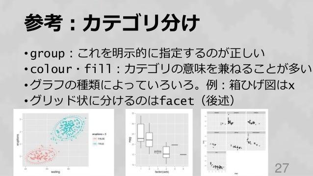 参考:カテゴリ分け • group:これを明示的に指定するのが正しい • colour・fill:カテゴリの意味を兼ねることが多い • グラフの種類によっていろいろ。例:箱ひげ図はx • グリッド状に分けるのはfacet(後述) 27