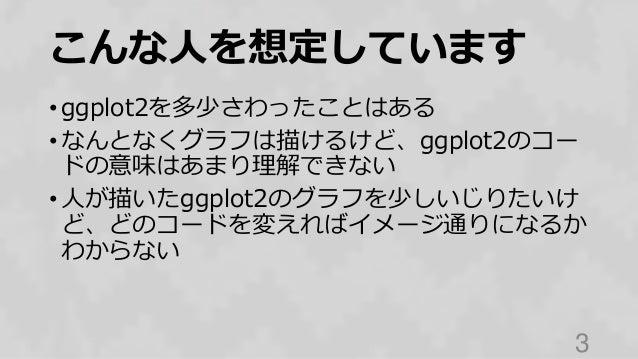 ggplot2再入門(2015年バージョン) Slide 3