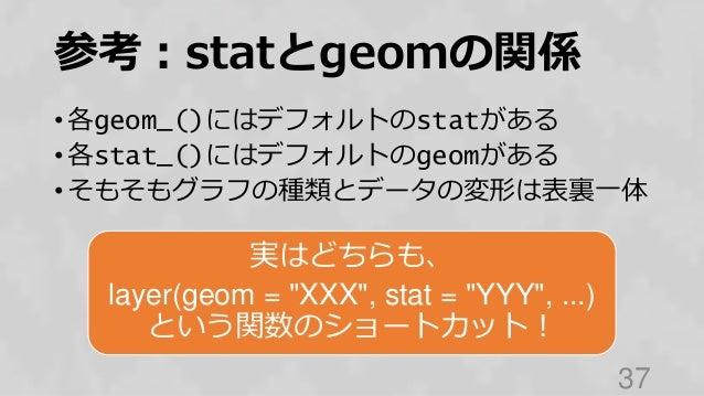 """参考:statとgeomの関係 • 各geom_()にはデフォルトのstatがある • 各stat_()にはデフォルトのgeomがある • そもそもグラフの種類とデータの変形は表裏一体 37 実はどちらも、 layer(geom = """"XXX""""..."""