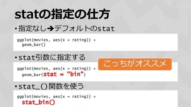 statの指定の仕方 • 指定なしデフォルトのstat • stat引数に指定する • stat_()関数を使う 40 ggplot(movies, aes(x = rating)) + stat_bin() ggplot(movies, a...