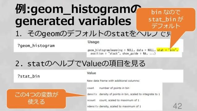 例:geom_histogramの generated variables 1. そのgeomのデフォルトのstatをヘルプで見る 2. statのヘルプでValueの項目を見る 42 ?geom_histogram ?stat_bin bin...