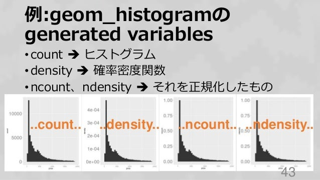 • count  ヒストグラム • density  確率密度関数 • ncount、ndensity  それを正規化したもの 43 ..count.. ..density.. ..ncount.. ..ndensity.. 例:geom...