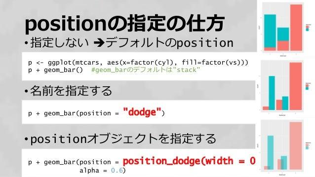 positionの指定の仕方 • 指定しない デフォルトのposition • 名前を指定する • positionオブジェクトを指定する 47 p <- ggplot(mtcars, aes(x=factor(cyl), fill=fact...