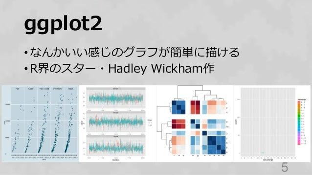 ggplot2 • なんかいい感じのグラフが簡単に描ける • R界のスター・Hadley Wickham作 5