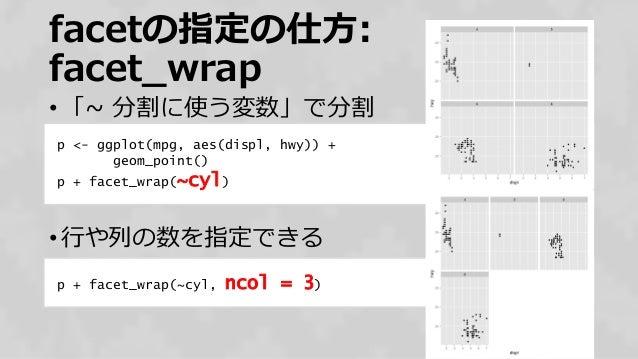 facetの指定の仕方: facet_wrap • 「~ 分割に使う変数」で分割 • 行や列の数を指定できる 51 p <- ggplot(mpg, aes(displ, hwy)) + geom_point() p + facet_wrap(...