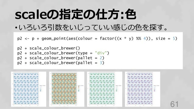 scaleの指定の仕方:色 • いろいろ引数をいじっていい感じの色を探す。 61 p2 <- p + geom_point(aes(colour = factor((x * y) %% 4)), size = 5) p2 + scale_col...