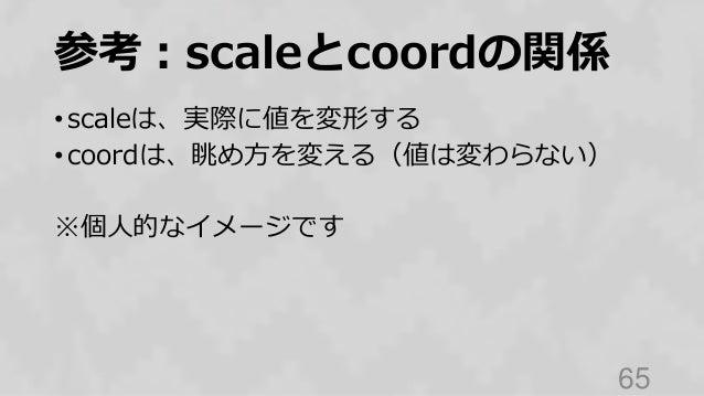 参考:scaleとcoordの関係 • scaleは、実際に値を変形する • coordは、眺め方を変える(値は変わらない) ※個人的なイメージです 65