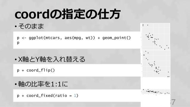 coordの指定の仕方 • そのまま • X軸とY軸を入れ替える • 軸の比率を1:1に 67 p <- ggplot(mtcars, aes(mpg, wt)) + geom_point() p p + coord_flip() p + co...