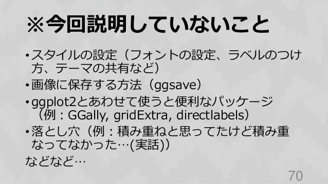※今回説明していないこと • スタイルの設定(フォントの設定、ラベルのつけ 方、テーマの共有など) • 画像に保存する方法(ggsave) • ggplot2とあわせて使うと便利なパッケージ (例:GGally, gridExtra, dire...