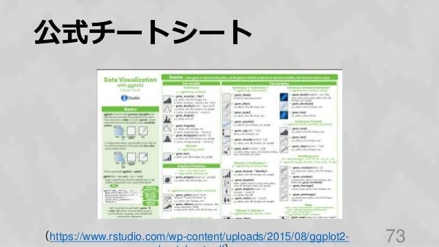 公式チートシート 73(https://www.rstudio.com/wp-content/uploads/2015/08/ggplot2-