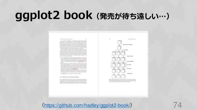 ggplot2 book(発売が待ち遠しい…) 74(https://github.com/hadley/ggplot2-book/)