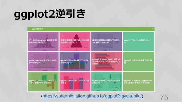 ggplot2逆引き 75(https://yutannihilation.github.io/ggplot2-gyakubiki/)