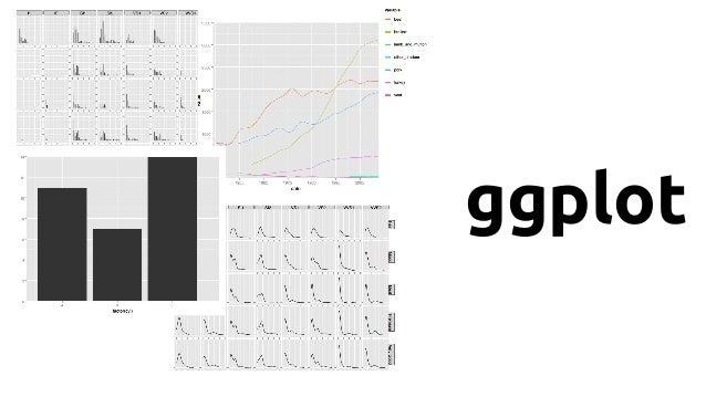 ggplot for python