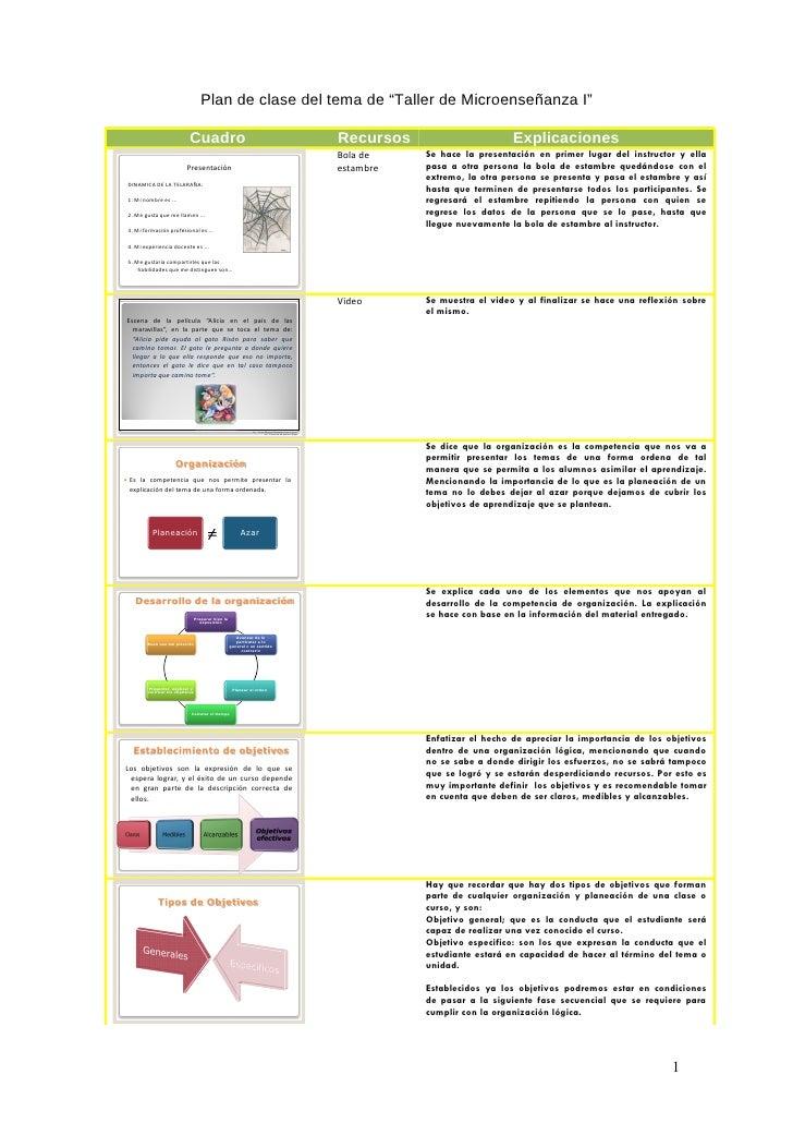 """Plan de clase del tema de """"Taller de Microenseñanza I""""                                  Cuadro                            ..."""