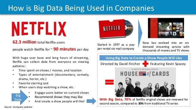 How is Big Data Being Used in Companies With huge user base and long hours of streaming, Netflix can collect data from eve...