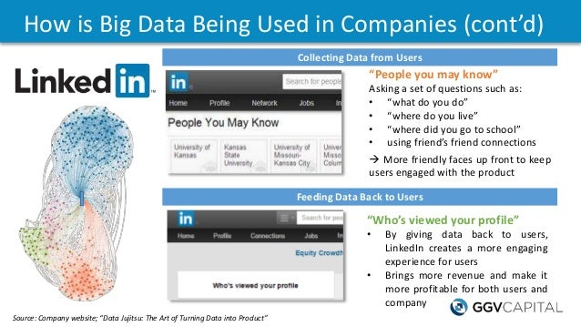 """How is Big Data Being Used in Companies (cont'd) Source: Company website; """"Data Jujitsu: The Art of Turning Data into Prod..."""