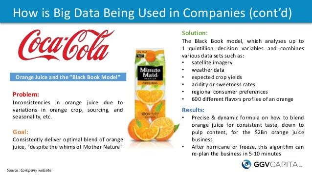 How is Big Data Being Used in Companies (cont'd) Solution: The Black Book model, which analyzes up to 1 quintillion decisi...