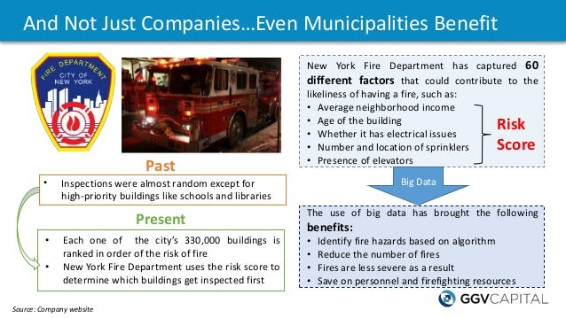 And Not Just Companies…Even Municipalities Benefit The use of big data has brought the following benefits: • Identify fire...