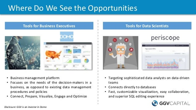 Where Do We See the Opportunities • Targeting sophisticated data analysts on data-driven teams • Connects directly to data...