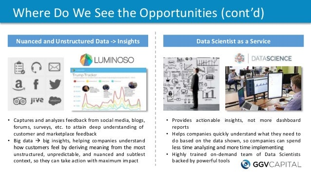 Where Do We See the Opportunities (cont'd) Data Scientist as a ServiceNuanced and Unstructured Data -> Insights • Provides...