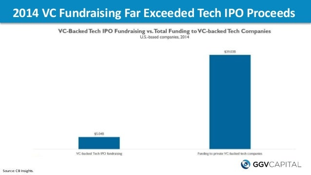 Facebook proceeds from ipo
