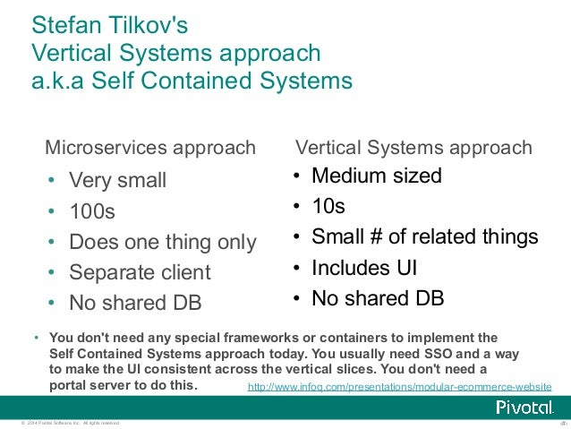 Stefan Tilkov's  Vertical Systems approach  a.k.a Self Contained Systems  Microservices approach Vertical Systems approach...