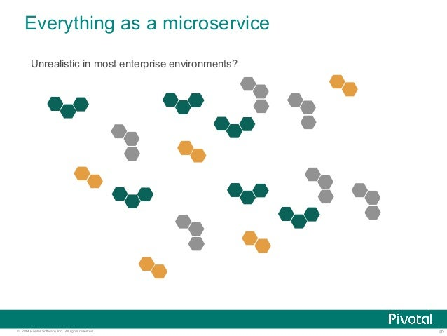 Everything as a microservice  Unrealistic in most enterprise environments?  © 2014 Pivotal Software, Inc. All rights reser...