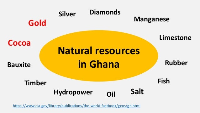 Common Natural Resources In Africa