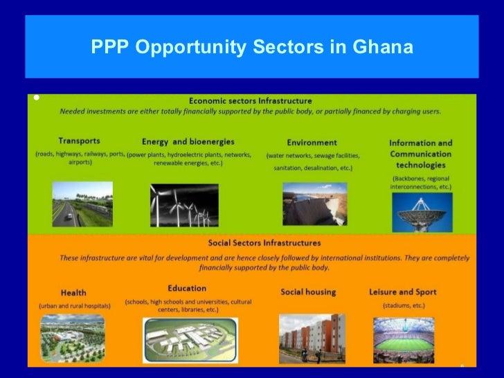 Private Finance Initiative - PFI