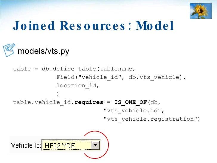 Joined Resources: Model  <ul><li>models/vts.py </li></ul><ul><li>table = db.define_table(tablename, </li></ul><ul><li>Fiel...