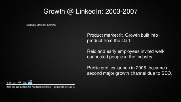 Lessons learned from growing LinkedIn to 400m members - Growth Hackers Conference 2016 Slide 3