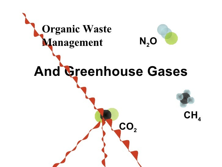 And Greenhouse Gases CO 2 CH 4 N 2 O Organic Waste  Management