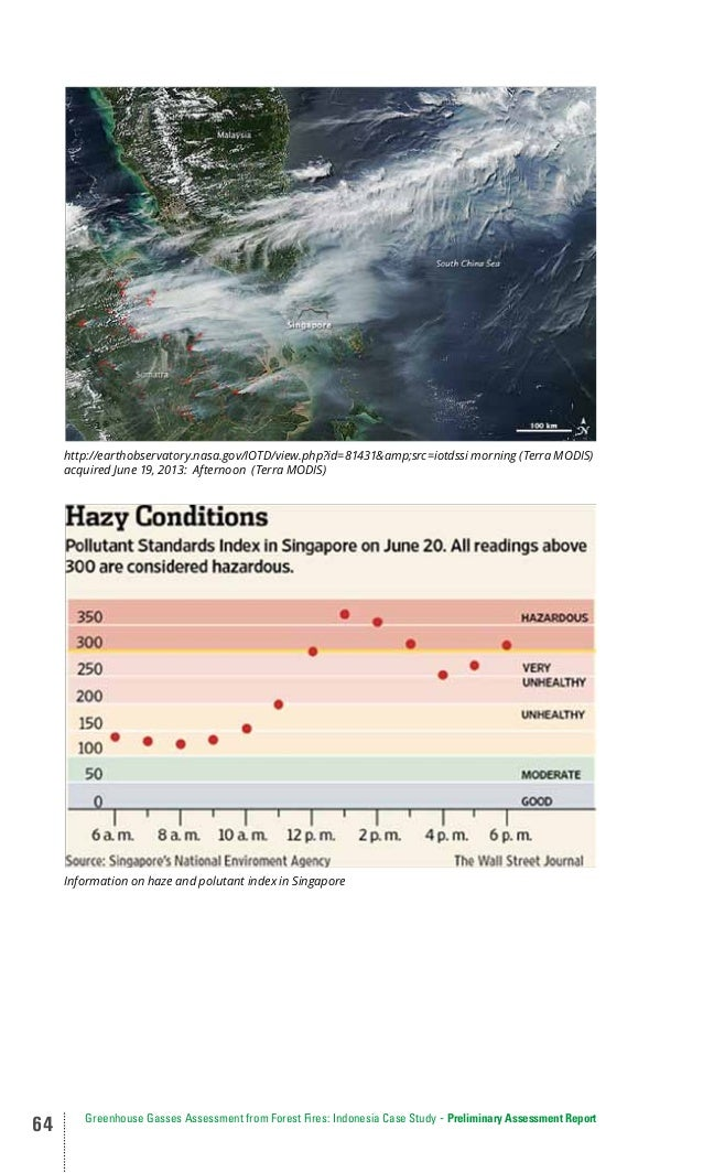 an analysis of the case of a forest fire A case-crossover analysis of forest fire haze events and mortality in malaysia forest fires in h-c nga case-crossover analysis of asian dust storms and.