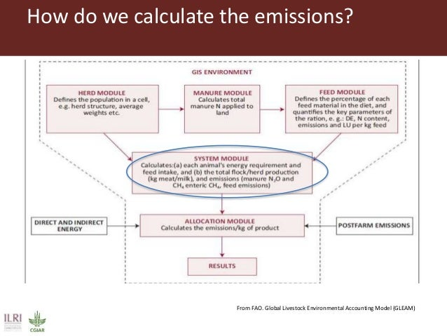 essay greenhouse gas Discover 15 of the most important sources of man-made greenhouse gases which are warming the planet.