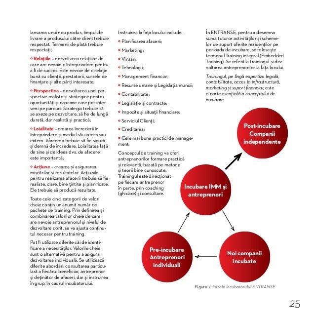 Studiu de caz 3. Cum sunt selectaţi trainerii pentru instruirile din Incubatorul de Afaceri din Soroca Experienţa de imple...