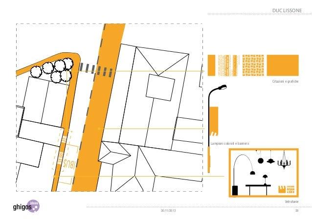 Gadget Autoprodotti Occhiali di Le Corbusier Baffi di Dalì Pochette di Albini Gadget stampati su foglio di carta 300gr. Le ...