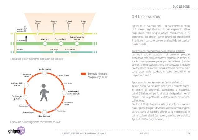 3130/11/2013 DUC LISSONE Citazione Vetrofania Lampioni colorati e banners