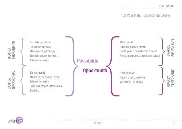 Viale della Rebubblica - schematizzazione intervento precedente 3630/11/2013 DUC LISSONE