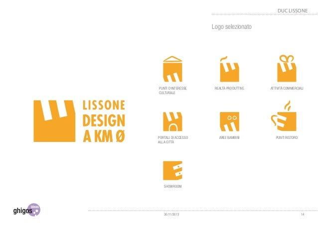 Museo Verticale - progetto su manifestazione d'interesse. Rotonda Viale 3930/11/2013 DUC LISSONE