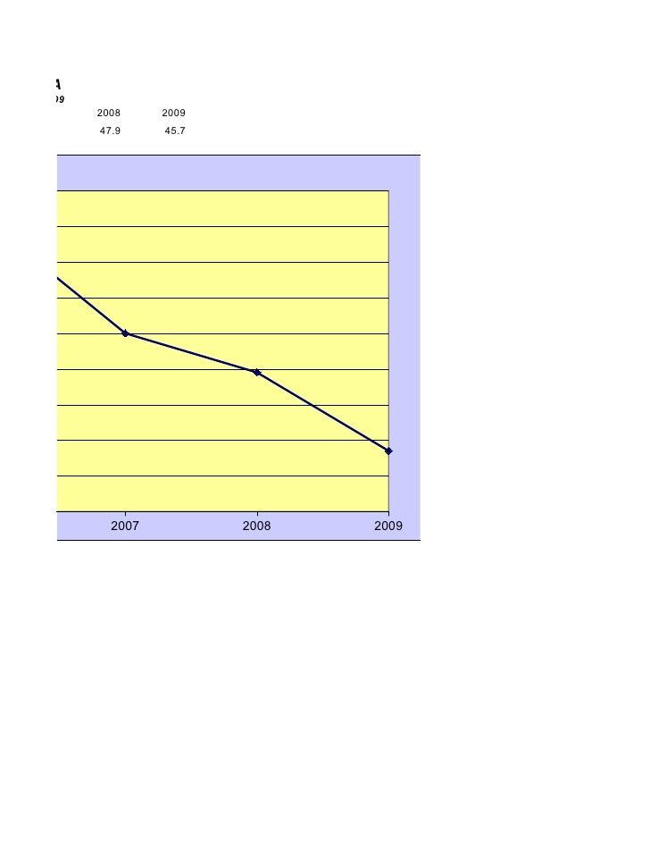 ORENCIA 7 - 2008- 2009                  2008     2009                  47.9     45.7   stellana     06                 200...
