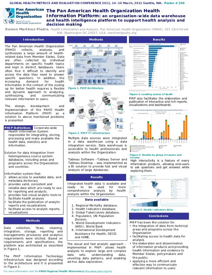 GLOBAL HEALTH METRICS AND EVALUATION CONFERENCE 2011, 14 -16 March, 2011 Seattle, WA. Poster # 249                        ...