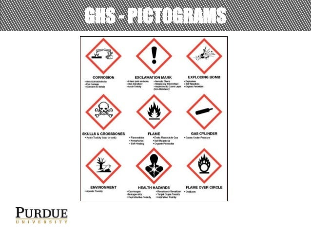 GHS Awareness Training by Purdue University