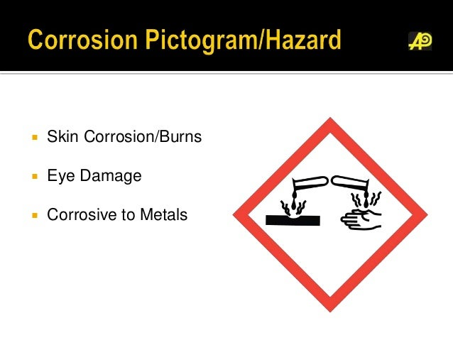 GHS Labeling Pictogram & Hazard Training